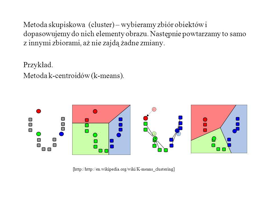 Metoda k-centroidów (k-means).