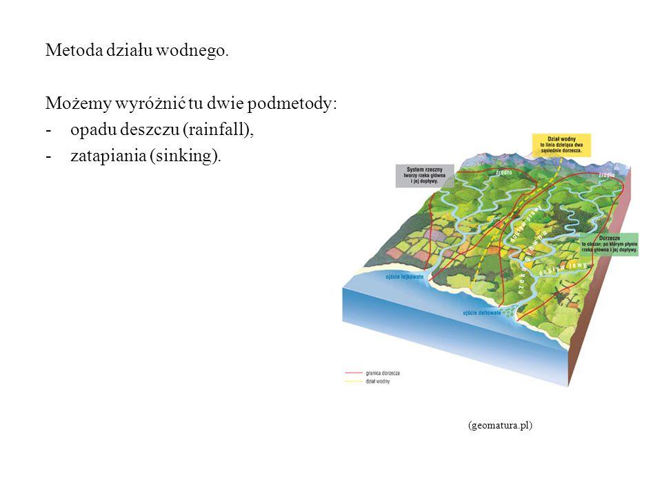 Możemy wyróżnić tu dwie podmetody: opadu deszczu (rainfall),