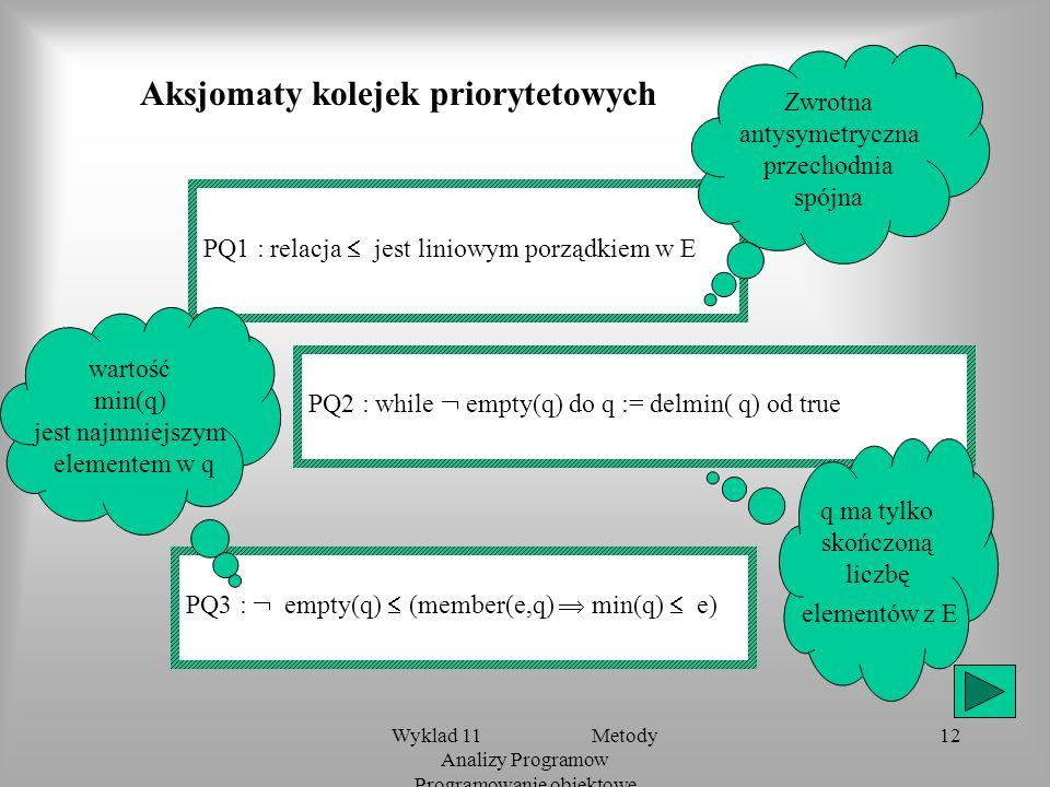 Aksjomaty kolejek priorytetowych