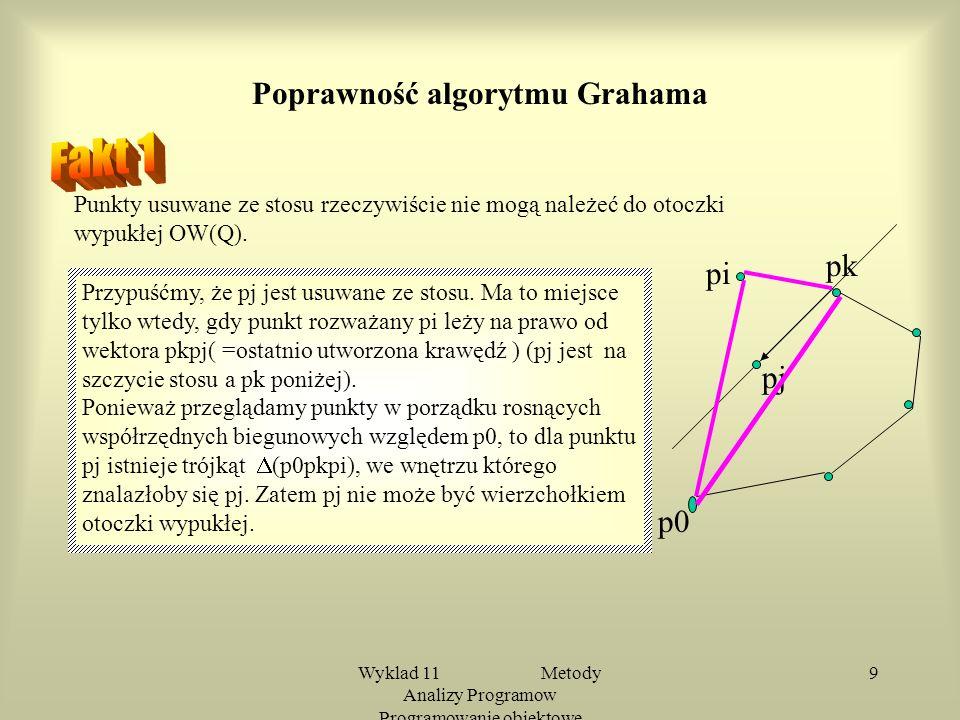 Poprawność algorytmu Grahama