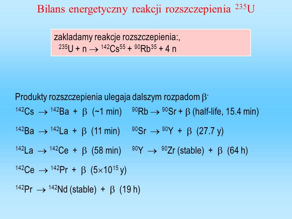 Bilans energetyczny reakcji rozszczepienia 235U