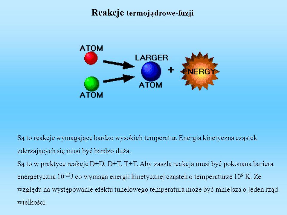Reakcje termojądrowe-fuzji