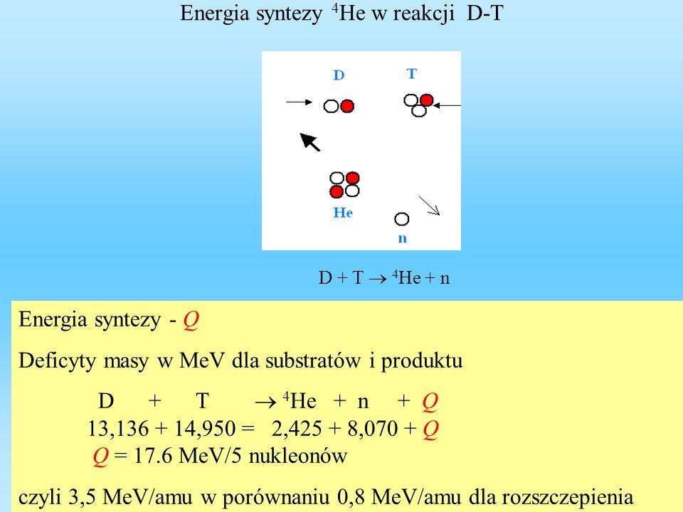 Energia syntezy 4He w reakcji D-T