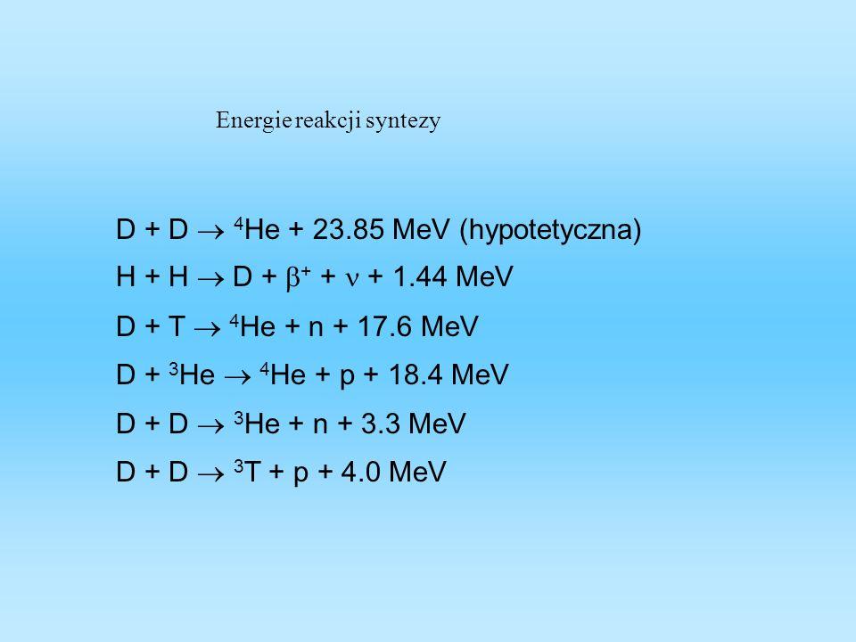 D + D  4He + 23.85 MeV (hypotetyczna) H + H  D + + + n + 1.44 MeV