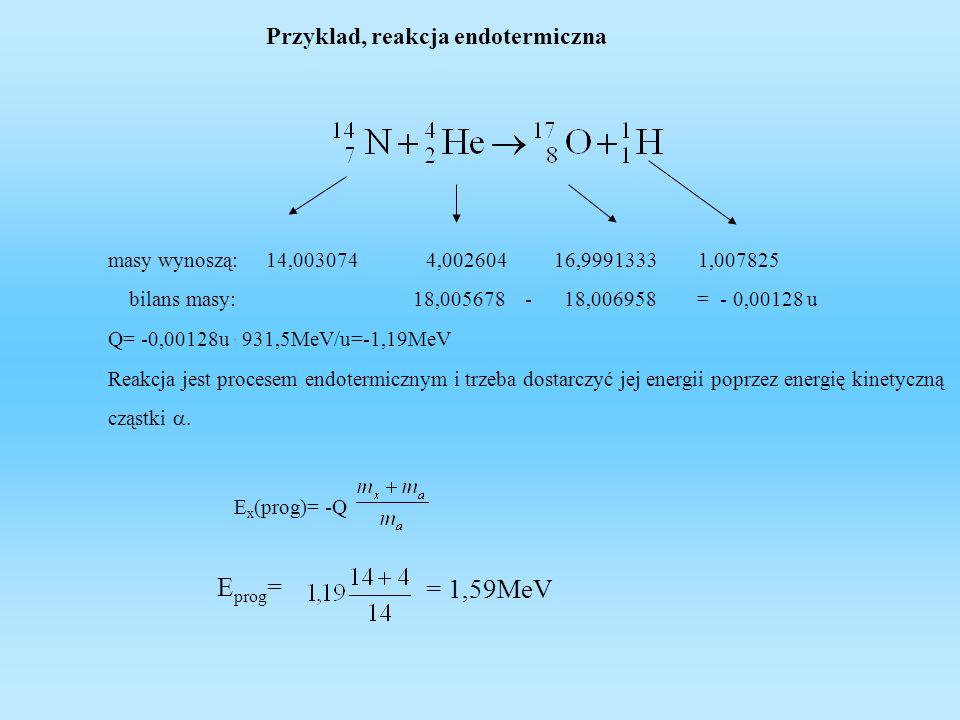 Eprog= = 1,59MeV Przyklad, reakcja endotermiczna