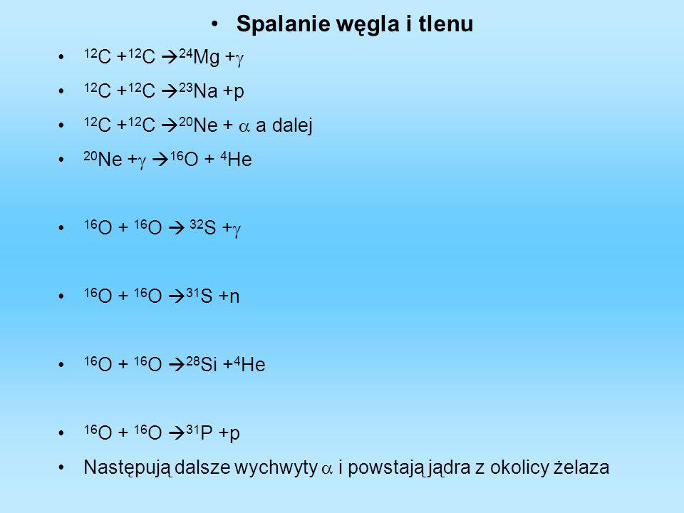 Spalanie węgla i tlenu 12C +12C 24Mg +g 12C +12C 23Na +p