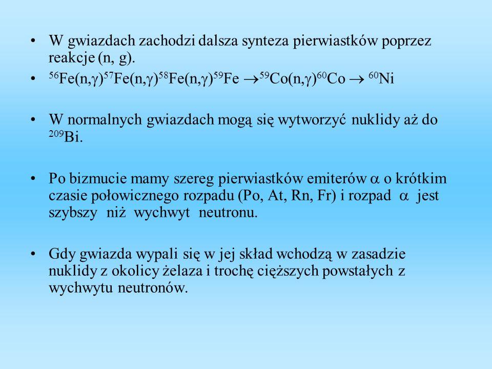 W gwiazdach zachodzi dalsza synteza pierwiastków poprzez reakcje (n, g).