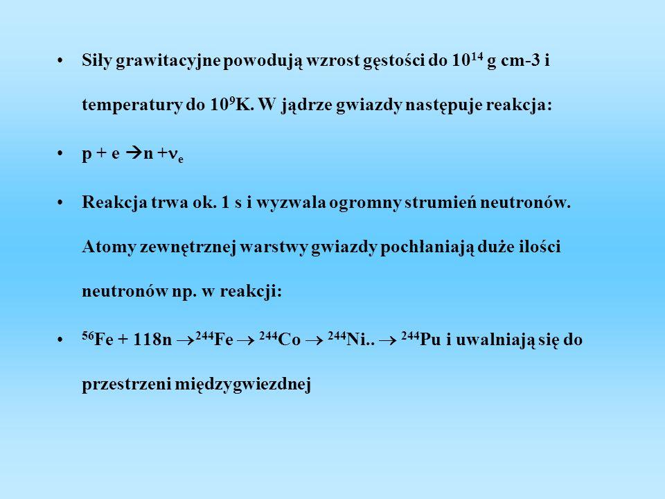 Siły grawitacyjne powodują wzrost gęstości do 1014 g cm-3 i temperatury do 109K. W jądrze gwiazdy następuje reakcja: