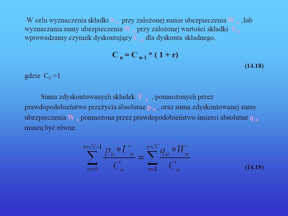 W celu wyznaczenia składki S n przy założonej sumie ubezpieczenia W n ,lub wyznaczania sumy ubezpieczenia W n przy założonej wartości składki S n wprowadzamy czynnik dyskontujący C n dla dyskonta składnego.