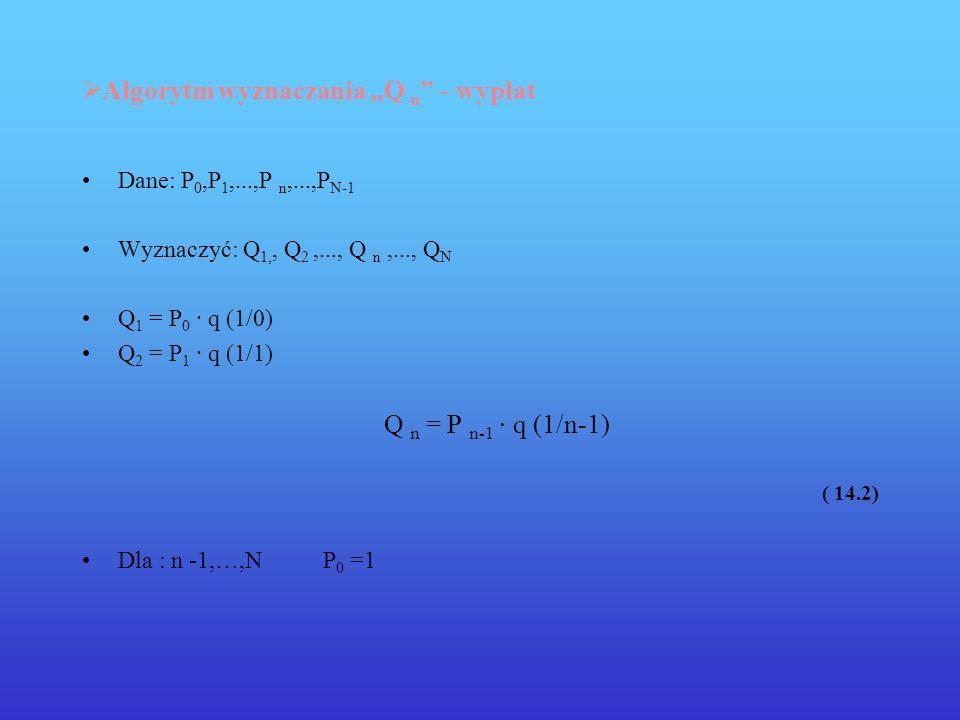 """Algorytm wyznaczania """"Q n - wypłat"""