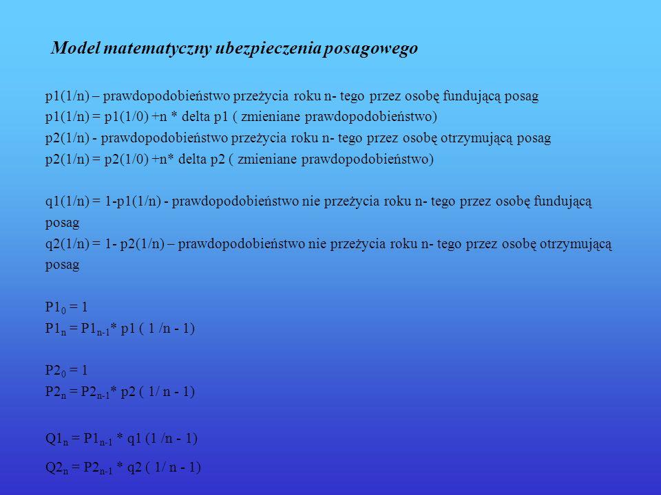 Model matematyczny ubezpieczenia posagowego