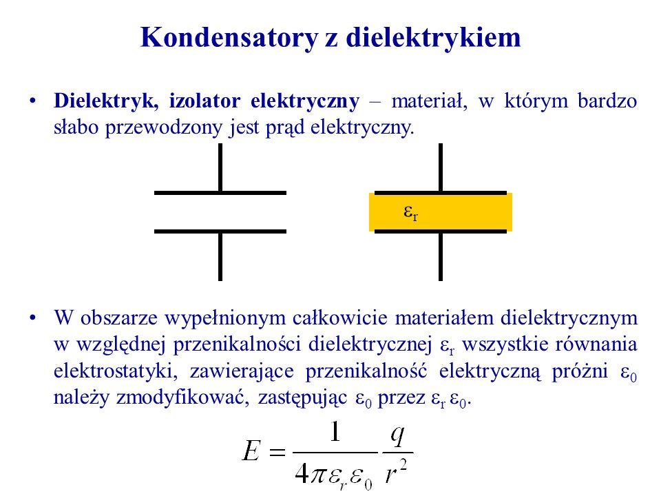 Kondensatory z dielektrykiem