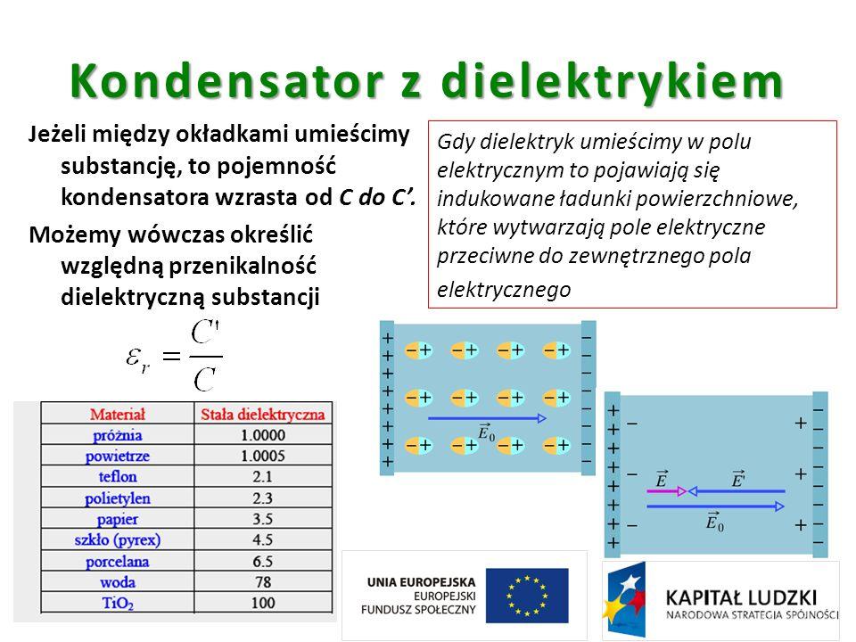Kondensator z dielektrykiem