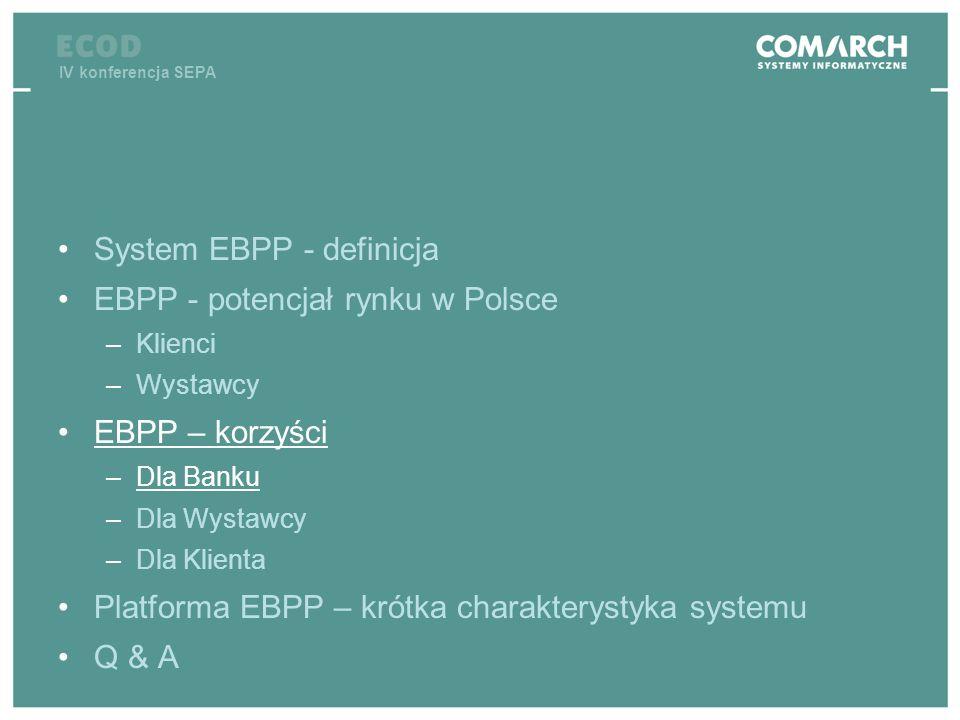 System EBPP - definicja EBPP - potencjał rynku w Polsce