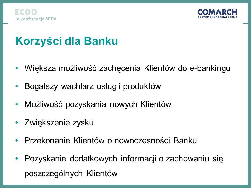 Korzyści dla Banku Większa możliwość zachęcenia Klientów do e-bankingu