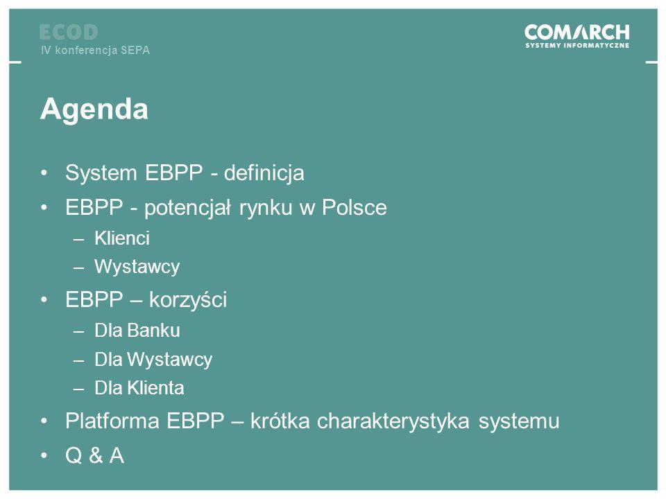 Agenda System EBPP - definicja EBPP - potencjał rynku w Polsce