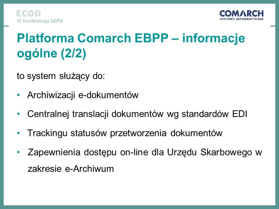 Platforma Comarch EBPP – informacje ogólne (2/2)