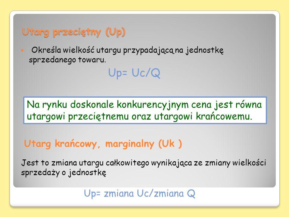 Up= Uc/Q Utarg przeciętny (Up)