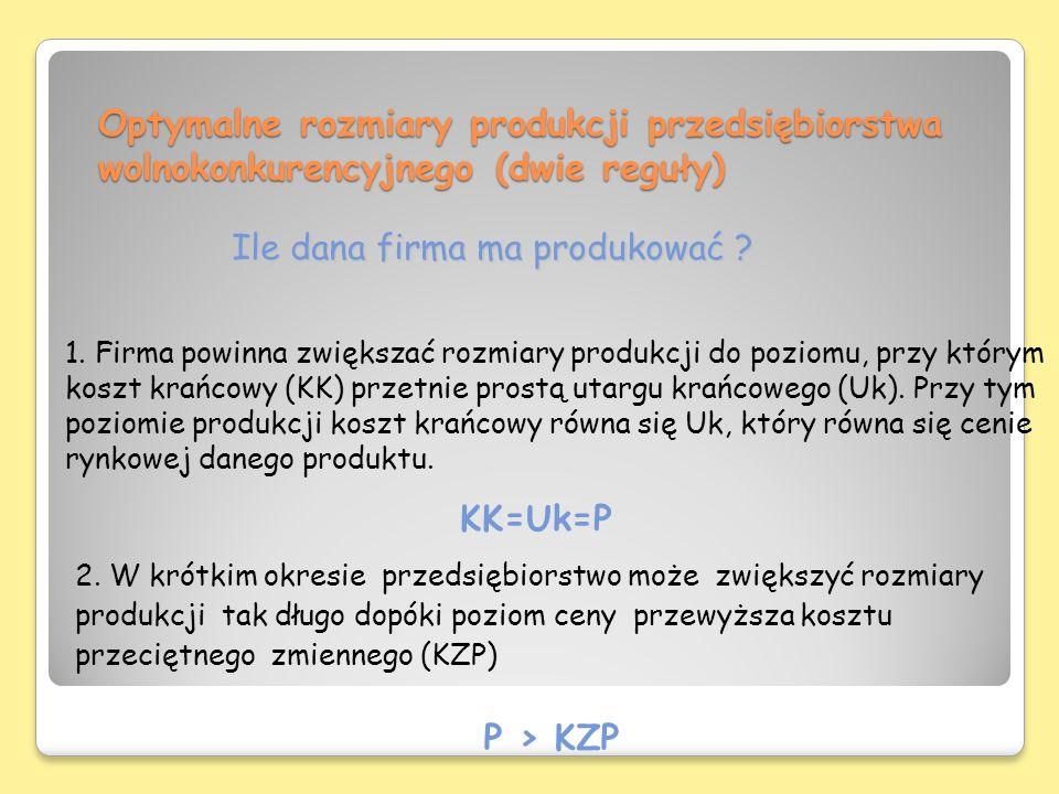 Optymalne rozmiary produkcji przedsiębiorstwa wolnokonkurencyjnego (dwie reguły)