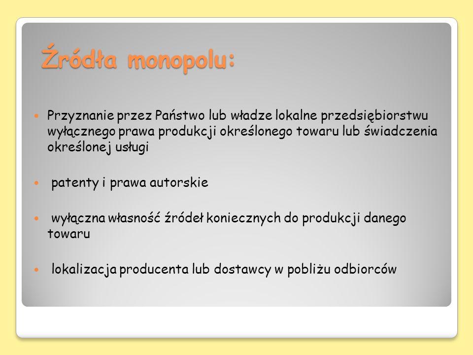 Źródła monopolu: