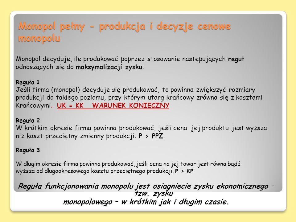 Monopol pełny - produkcja i decyzje cenowe monopolu