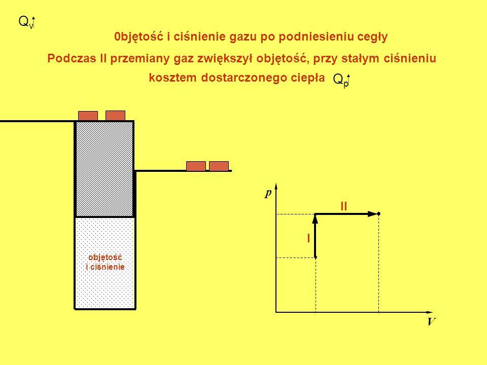 0bjętość i ciśnienie gazu po podniesieniu cegły
