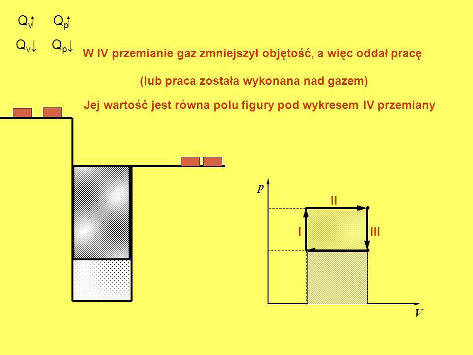 QvQp Qv↓ Qp↓ W IV przemianie gaz zmniejszył objętość, a więc oddał pracę. (lub praca została wykonana nad gazem)