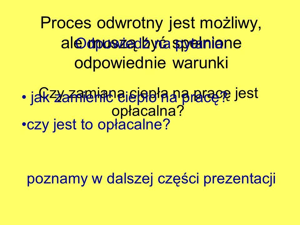 Proces odwrotny jest możliwy, ale muszą być spełnione odpowiednie warunki
