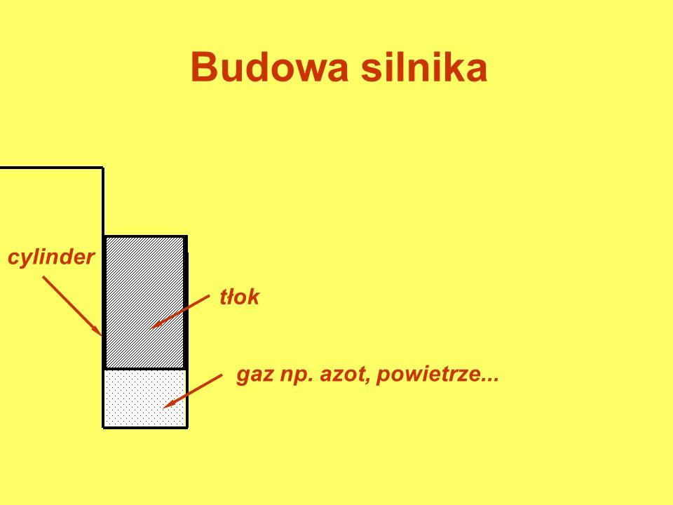Budowa silnika cylinder tłok gaz np. azot, powietrze...