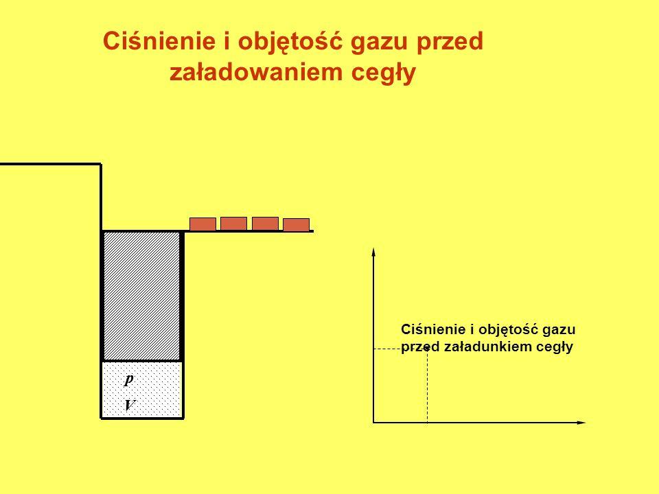 Ciśnienie i objętość gazu przed załadowaniem cegły