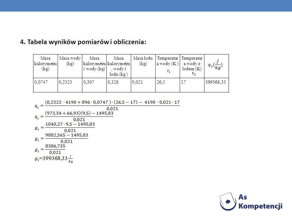 4. Tabela wyników pomiarów i obliczenia: