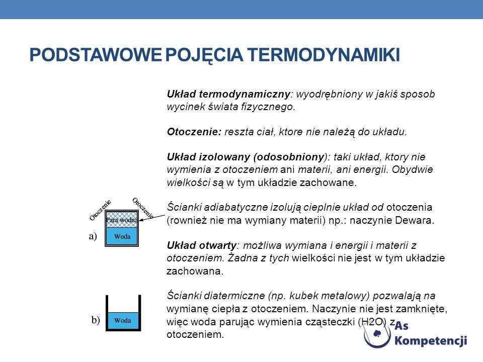 Podstawowe pojęcia termodynamiki