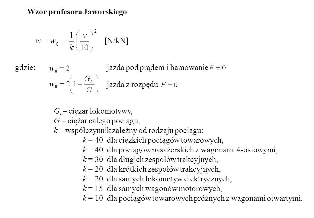 Wzór profesora Jaworskiego