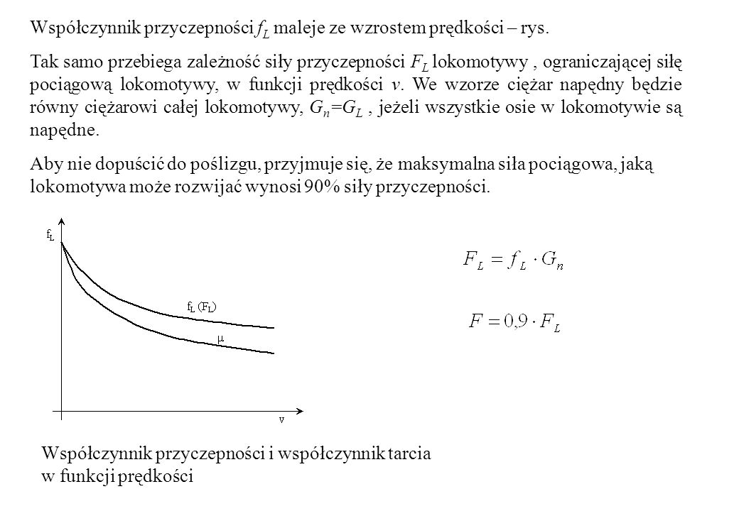 Współczynnik przyczepności fL maleje ze wzrostem prędkości – rys.