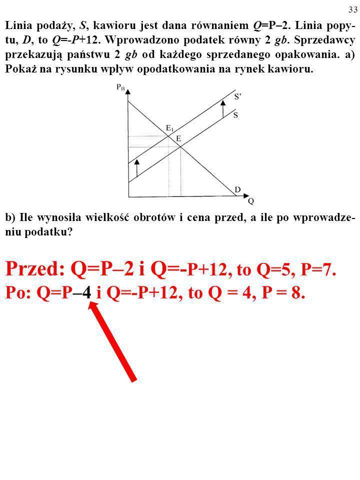 Przed: Q=P–2 i Q=-P+12, to Q=5, P=7.