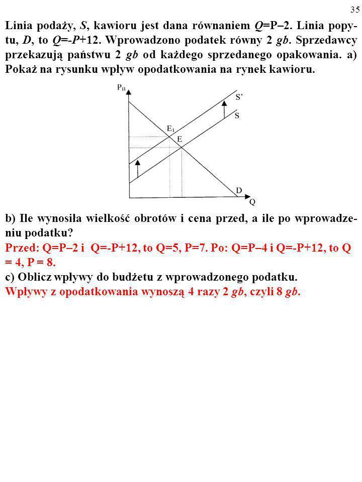 Linia podaży, S, kawioru jest dana równaniem Q=P–2