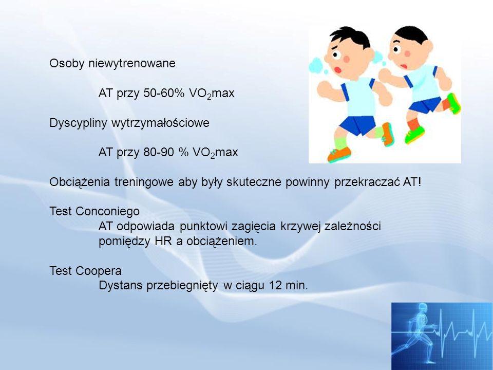Osoby niewytrenowane AT przy 50-60% VO2max. Dyscypliny wytrzymałościowe. AT przy 80-90 % VO2max.