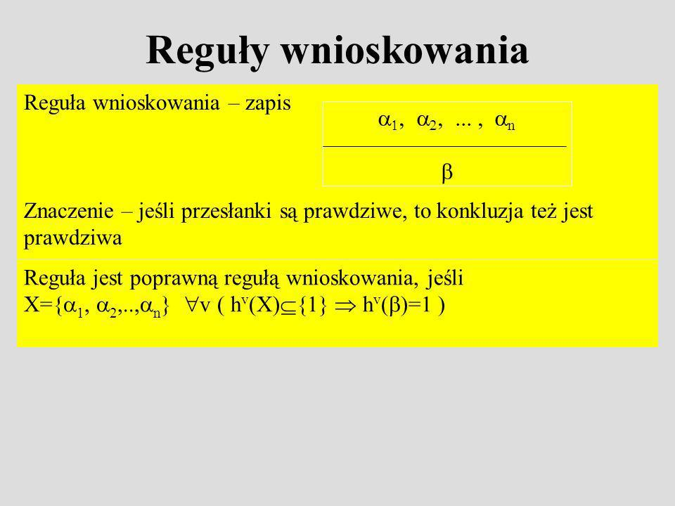 Reguły wnioskowania Reguła wnioskowania – zapis a1, a2, ... , an b