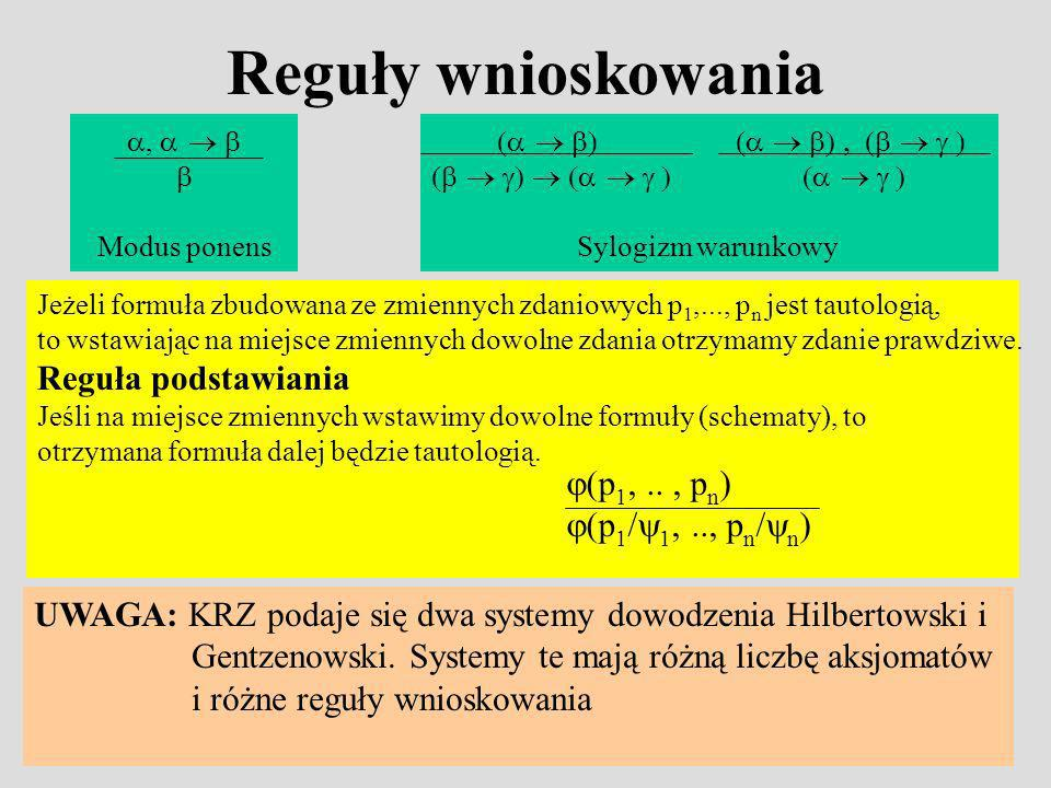Reguły wnioskowania Reguła podstawiania (p1, .. , pn)