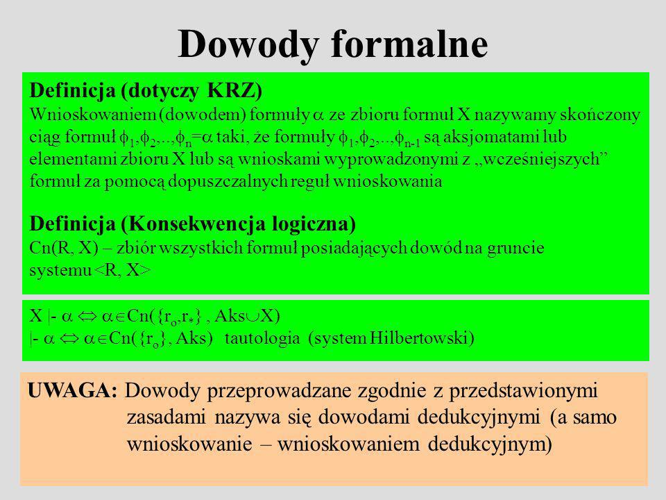 Dowody formalne Definicja (dotyczy KRZ)