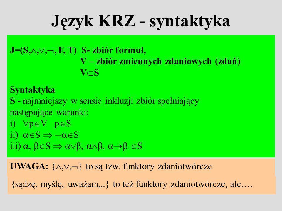 Język KRZ - syntaktyka J=(S,,,, F, T) S- zbiór formuł,