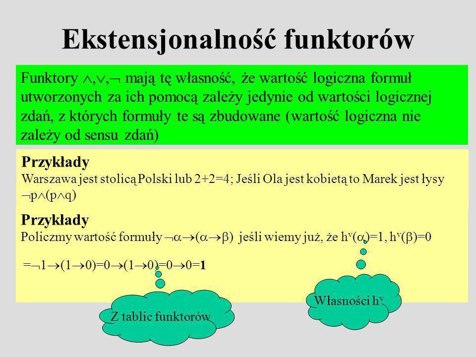 Ekstensjonalność funktorów