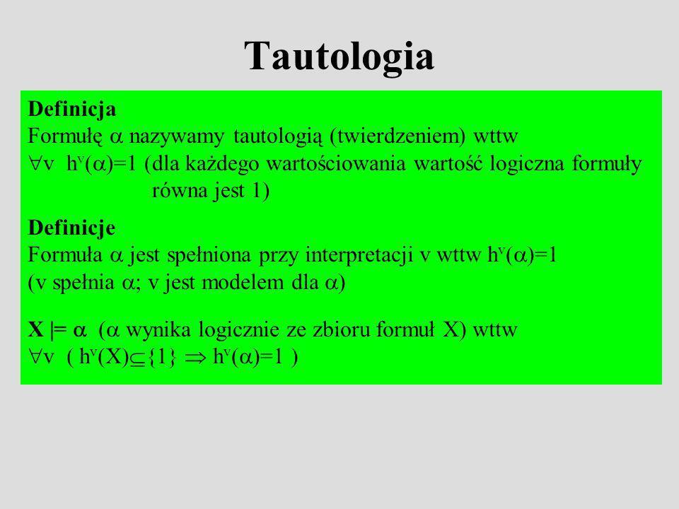 Tautologia Definicja Formułę  nazywamy tautologią (twierdzeniem) wttw