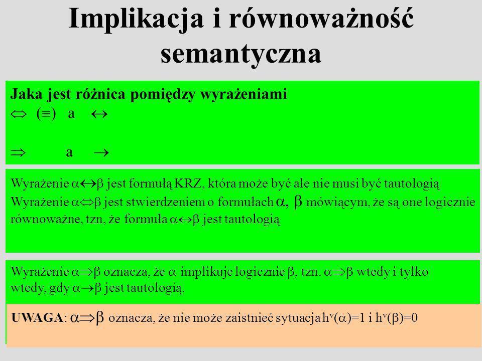 Implikacja i równoważność semantyczna