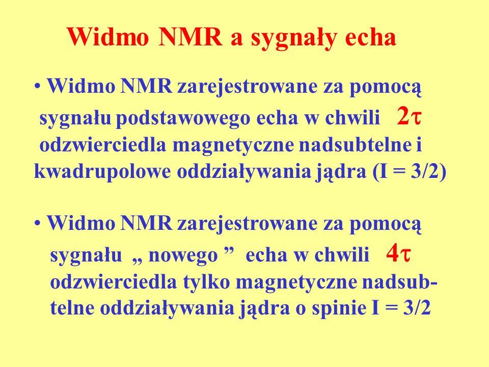 Widmo NMR a sygnały echa