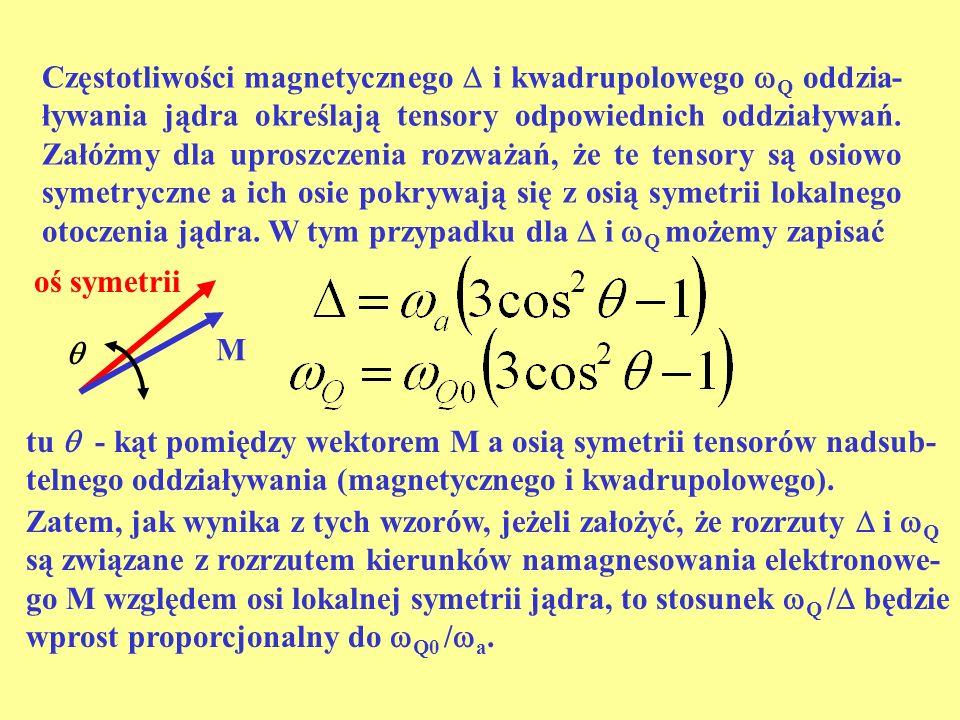Częstotliwości magnetycznego  i kwadrupolowego Q oddzia-ływania jądra określają tensory odpowiednich oddziaływań. Załóżmy dla uproszczenia rozważań, że te tensory są osiowo symetryczne a ich osie pokrywają się z osią symetrii lokalnego otoczenia jądra. W tym przypadku dla  i Q możemy zapisać