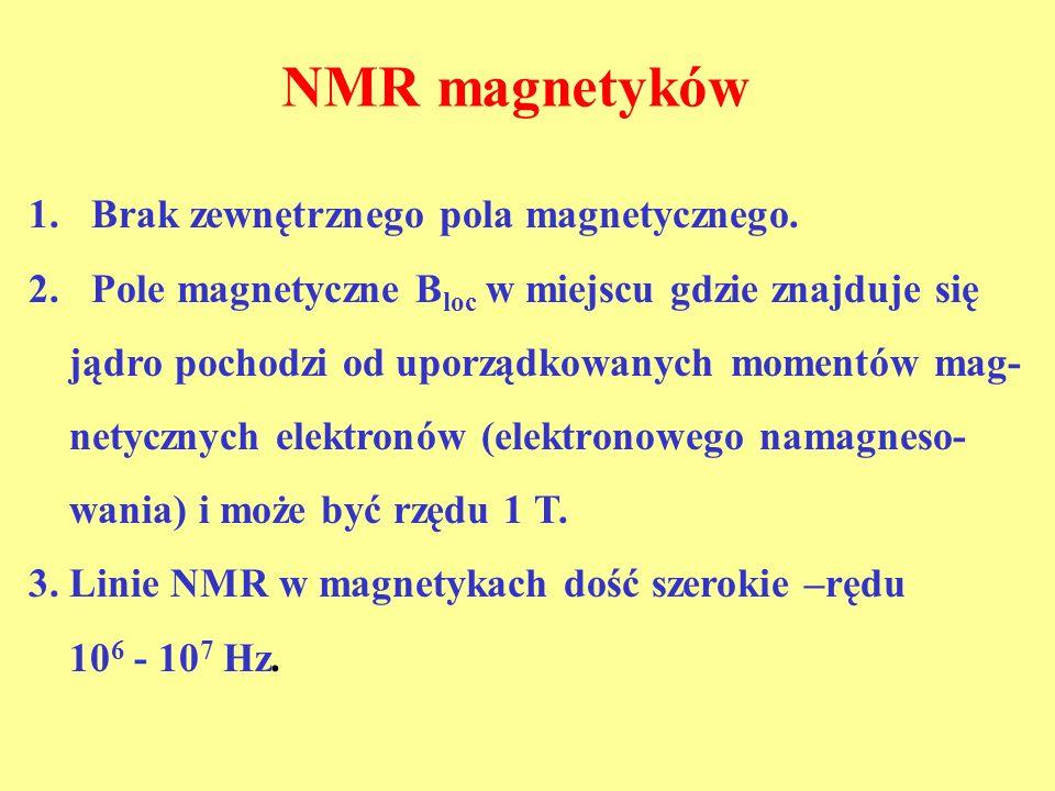 NMR magnetyków Brak zewnętrznego pola magnetycznego.