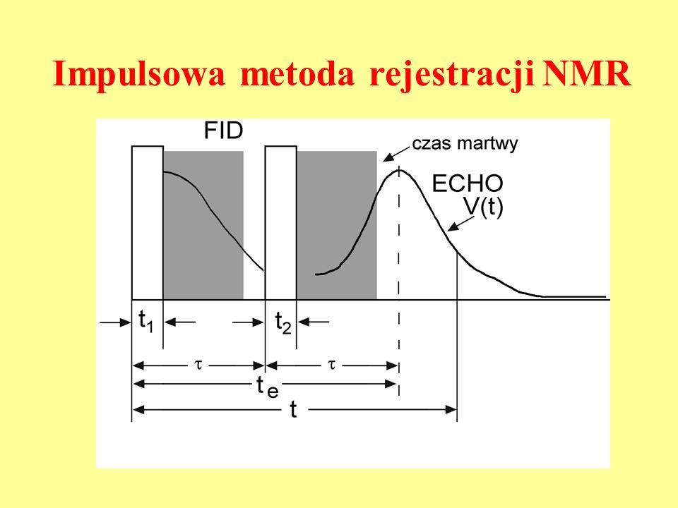 Impulsowa metoda rejestracji NMR