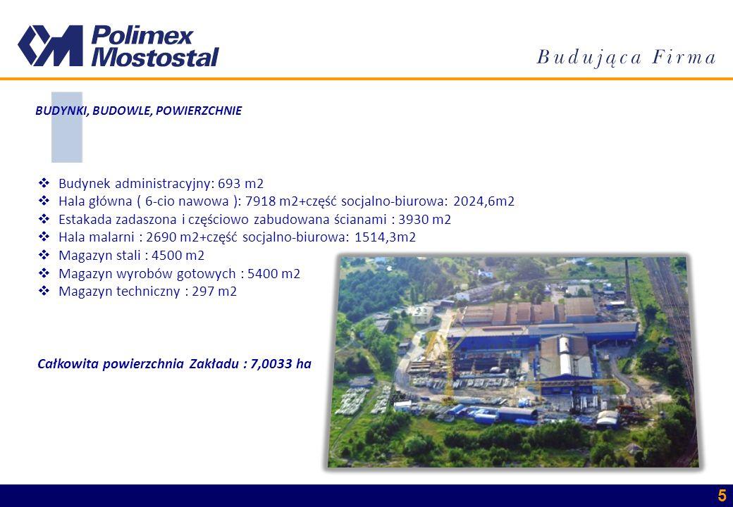 Budynek administracyjny: 693 m2
