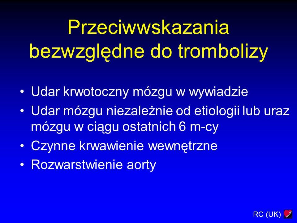 Przeciwwskazania bezwzględne do trombolizy